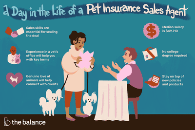 Pet Insurance Agent Job Description Salary Skills More