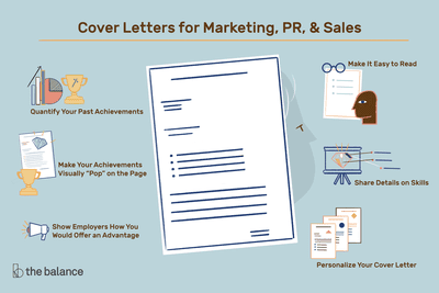 Cover Letter Example for Pharmaceutical Sales Job