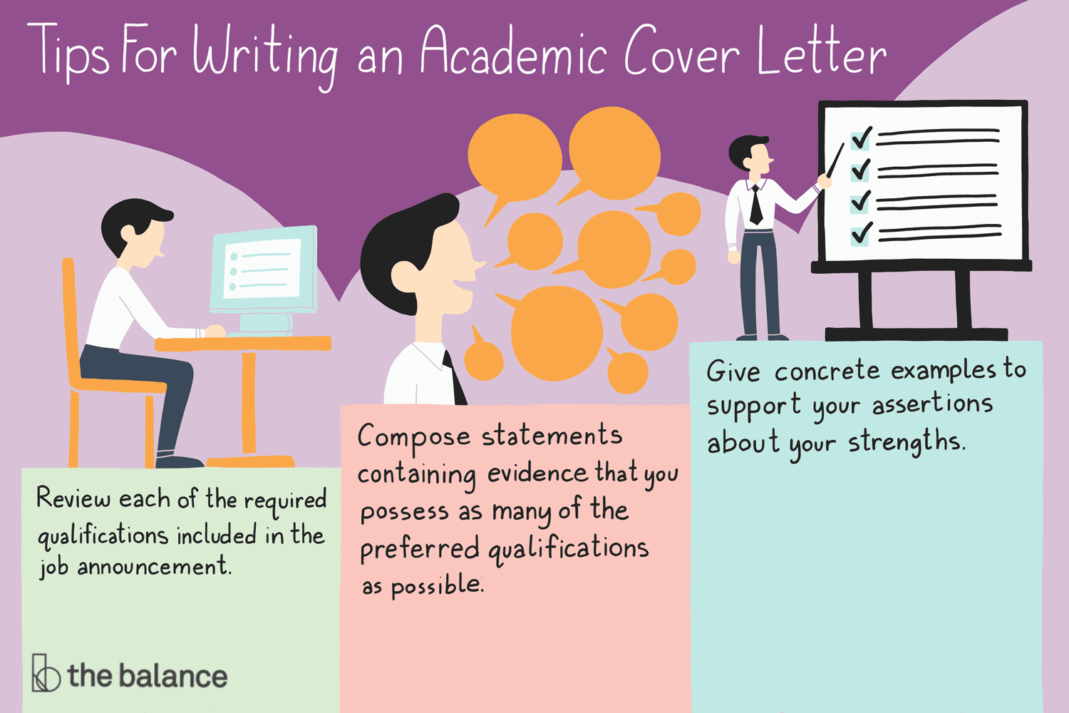 writing an academic cover letters