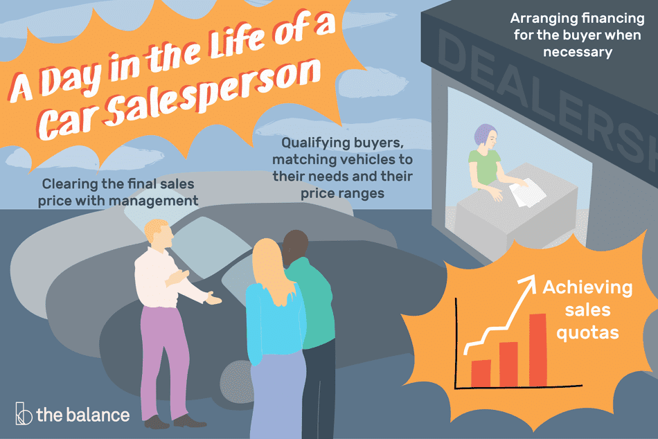 A Day in the Life of a Car Salesperson