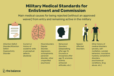 Military Medical Standards for Enlistment and Commission