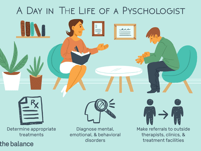 A day in the life of a psychologist: Determine appropriate treatments, Diagnose mental, emotional, and behavioral disorders, make referrals to outside therapists, clinics, and treatment facilities