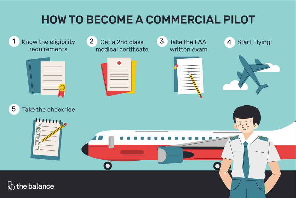 Image result for commercial pilots