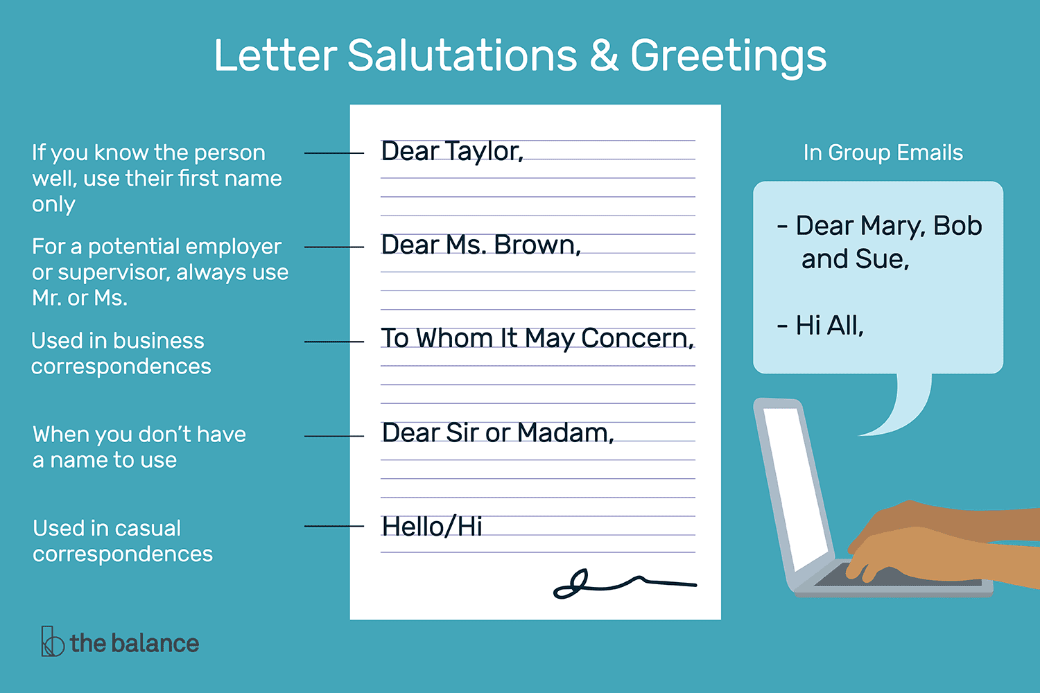 Best letter and email salutations and greetings examples of letter greetings m4hsunfo