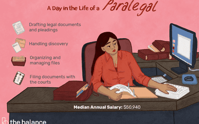 Notary Job Description: Salary, Skills, & More
