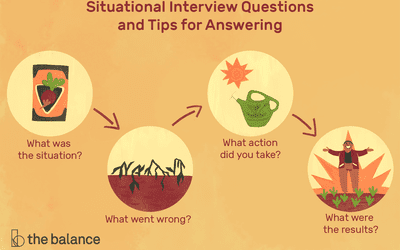 How to Answer Interview Questions About When Your Boss Is Wrong