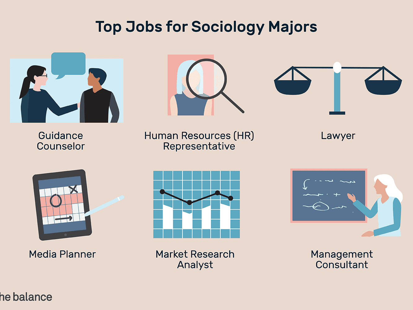 Top Jobs for Sociology Degree Majors