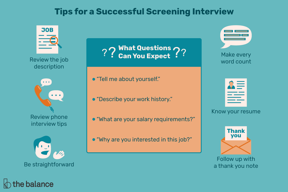 Illustration of screening interview tips found in article.