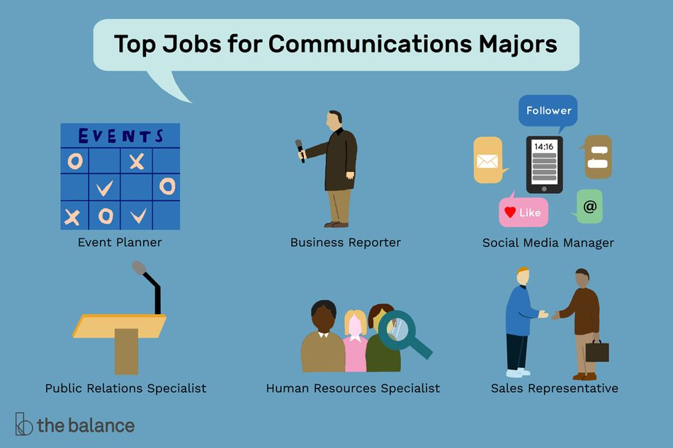 "Text reads: ""Top jobs for communications majors: event planner; business reporter; social media manager; public relations specialist; human resources specialist; sales representative"""