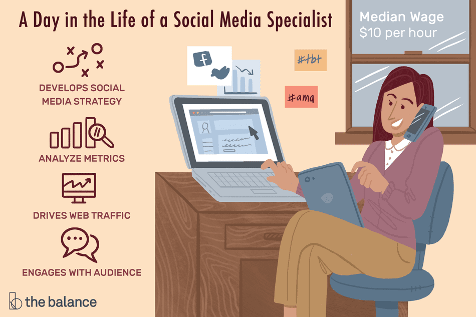 A Day in the Life of a Social Media Specialist