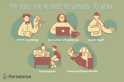 """Image shows five people working different jobs. Text reads: """"Top jobs for retirees returning to work: hotel concierge; consultant/freelancer; event staff; tax preparer; seasonal retail worker"""""""