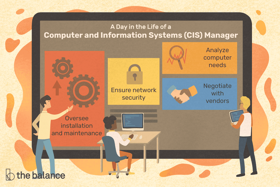 A day in the life of a computer and information (CIS) manager: Oversee installation and maintenance, analyze computer needs, negotiate with vendors