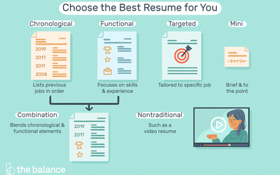 Teen Resume Examples With Writing Tips
