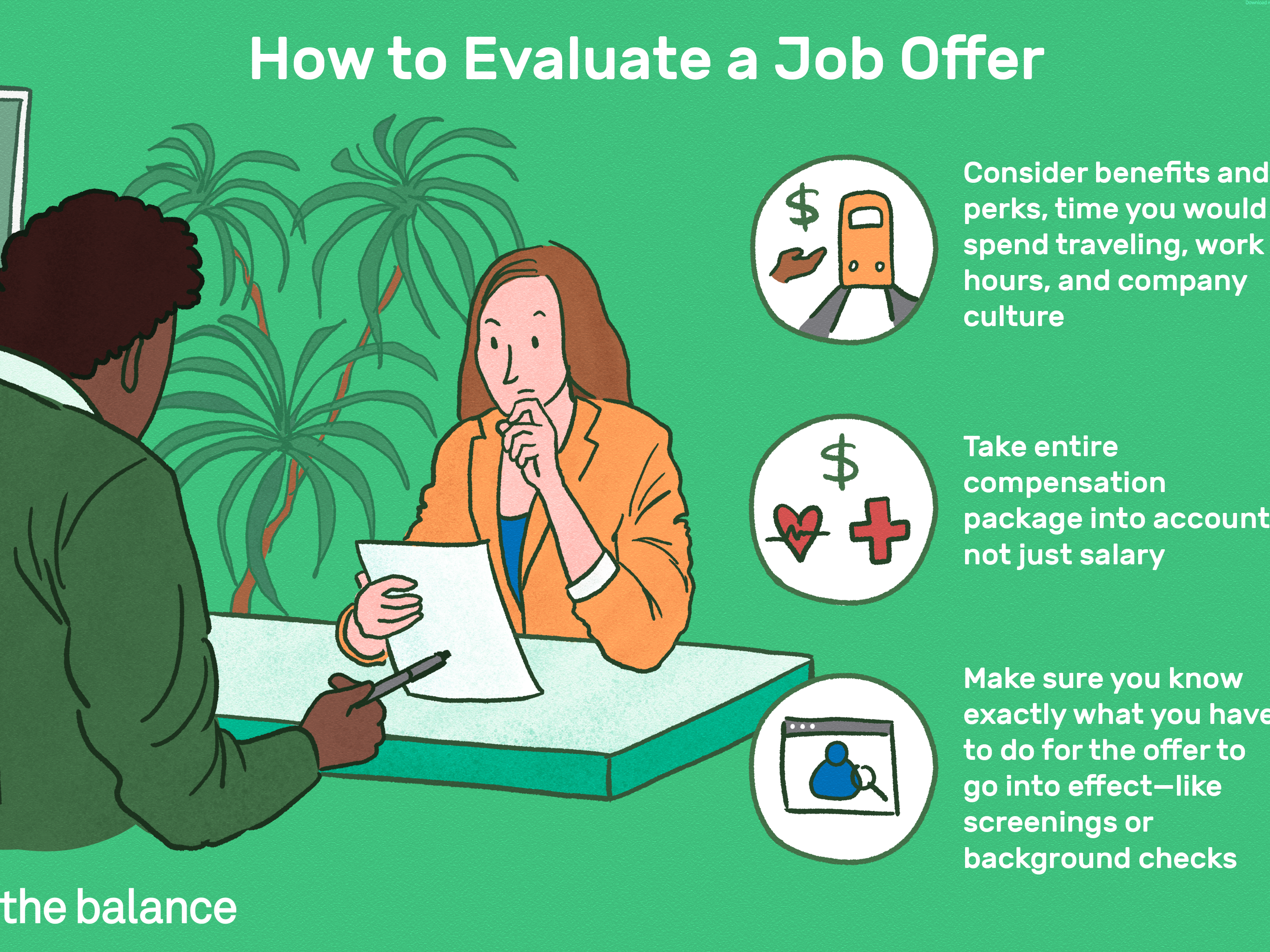 Job Offers: How to Negotiate, Accept, or Decline a Job Offer