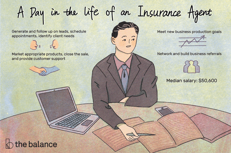 "Image shows a man in a suit pointing to a document with is laptop open next to him. Text reads: ""A day in the life of an insurance agent: generate and follow up on leads, schedule appointments, identify client needs; market appropriate products, close the sale, and provide customer support; met new business production goals, network and build business referrals, median salary: $50,600"""