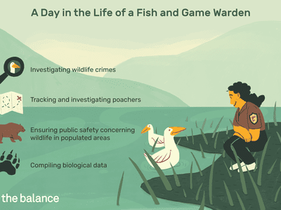 A day in the life of a fish and game warden: Investigating wildlife crimes, Tracking and investigating poachers, Ensuring public safety concerning wildlife in populated areas, Compiling biological data