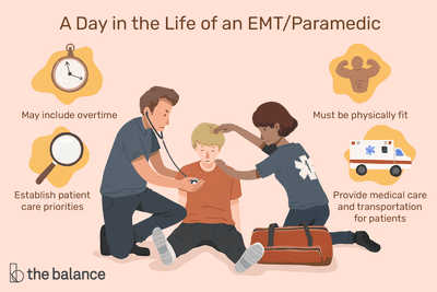 A day in the life of an EMT/paramedic: May include overtime, establish patient care priorities, must be physically fit, provide medical care and transportation for patients