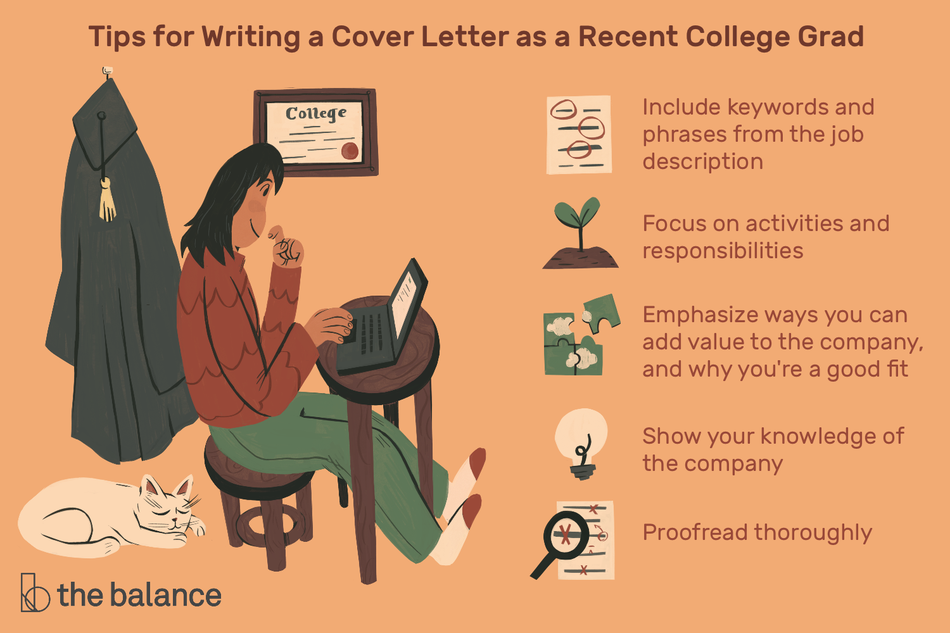 "This illustration lists tips for writing a cover letter as a recent college grad including ""Include keywords and phrases from the job description,"" ""Focus on activities and responsibilities,"" ""Emphasize ways you can add value to the company, and why you're a good fit,"" ""Show your knowledge of the company,"" and ""Proofread thoroughly."""