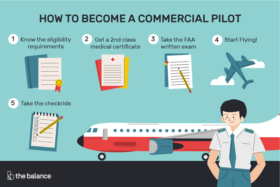 commercial pilot infographic