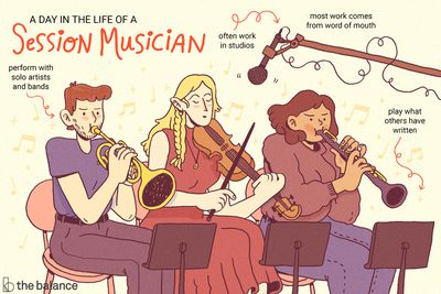 Image shows a trio of musicians playing trumpet, violin, and clarinet. Text reads: