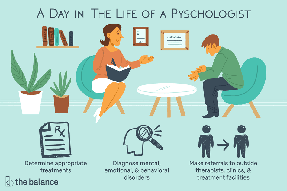 a day in the life of a psychologist