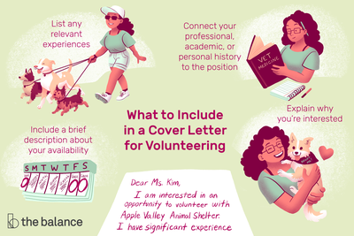 This illustration includes what to include in a cover letter for volunteering including