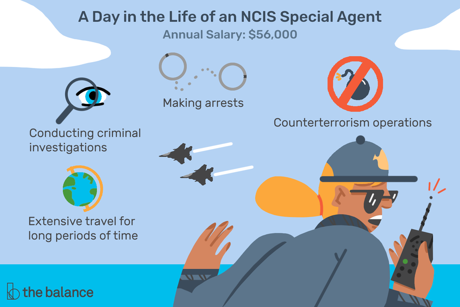 "Image shows a special agent yelling into a walkie-talkie with fighter jets flying across the sky. Text reads: ""a day in the life of an NCIS special agent. annual salary: $56,000, making arrests, conducting criminal investigations, extensive travel for long periods of time, counterterrorism operations"""