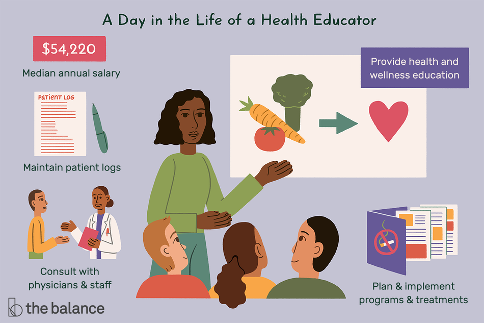 """A woman standing in front of a poster showing that vegetables are good for heart health, she's instructing three kids. Text reads: """"A Day in the Life of a Health Educator, Median salary: $54,220, Maintain patient logs, Consult with physicians and staff, provide health and wellness education, plan and implement programs and treatments"""""""