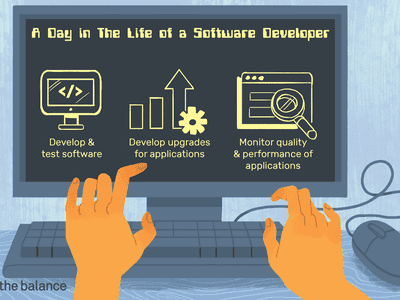 A day in the life of a software developer: develop and test software, develop upgrades for applications, monitor quality and performance of applications