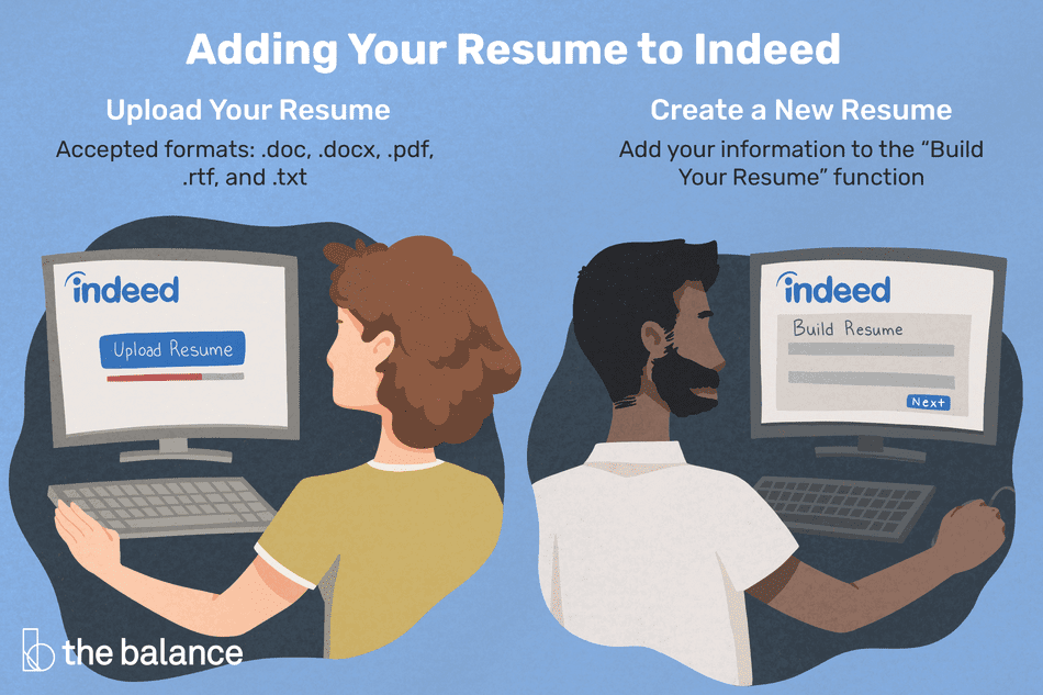 Image shows two people working on indeed.com. One woman is uploading her resume, one man is building his resume on the site. Text reads:
