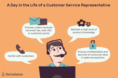 a day in the life of a customer service representative: Process orders received via email, fax, web, EDI, or customer portal; maintain a high level of product knowledge; confer with customers; ensure confidentiality and security of consumer data in sales transactions