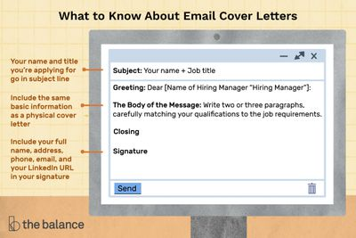 This illustration tells you what to know about email cover letters including the Subject, Greeting, The Body of the Message, the Closing and the Signature