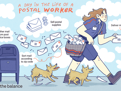 A day in the life of a postal worker: Gather mail from post office boxes, sort mail according to zip code, sell postal supplies, deliver mail