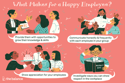 6f86ad8f Motivating Employees at Work