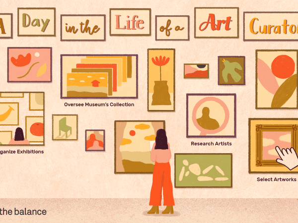 A day in the life of a art curator: Oversee museum's collection, Organize exhibitions, Research artists, Select artworks