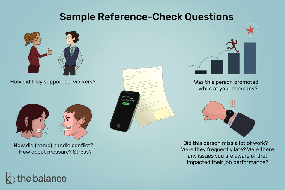 "This illustration shows sample reference-check questions including ""How did they support co-workers?,"" ""Was this person promoted while at your company?,"" ""How did (name) handle conflict? How about pressure? Stress?,"" and ""Did this person miss a lot of work? Were they frequently late? Were there any issues you are aware of that impacted their job performance?"""