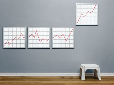 Series of Revenue Charts on a Wall