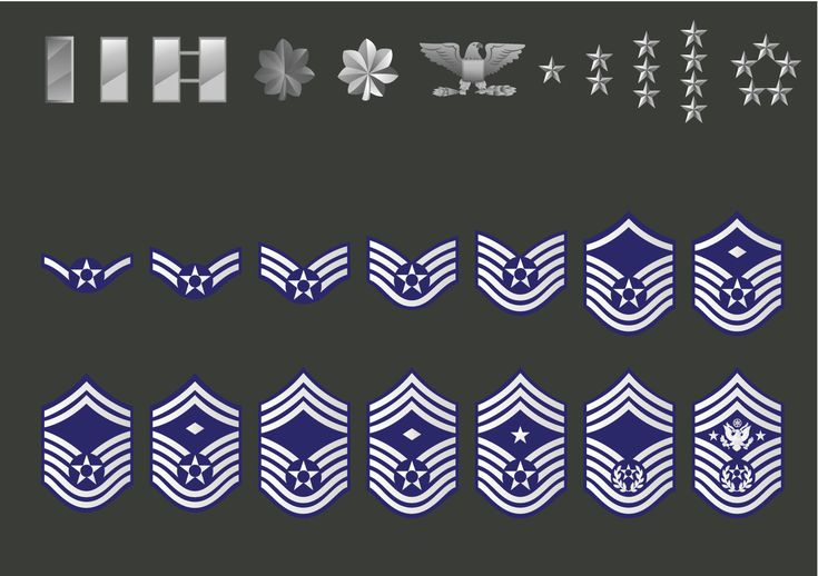 History Of Air Force Enlisted Insignia Rank