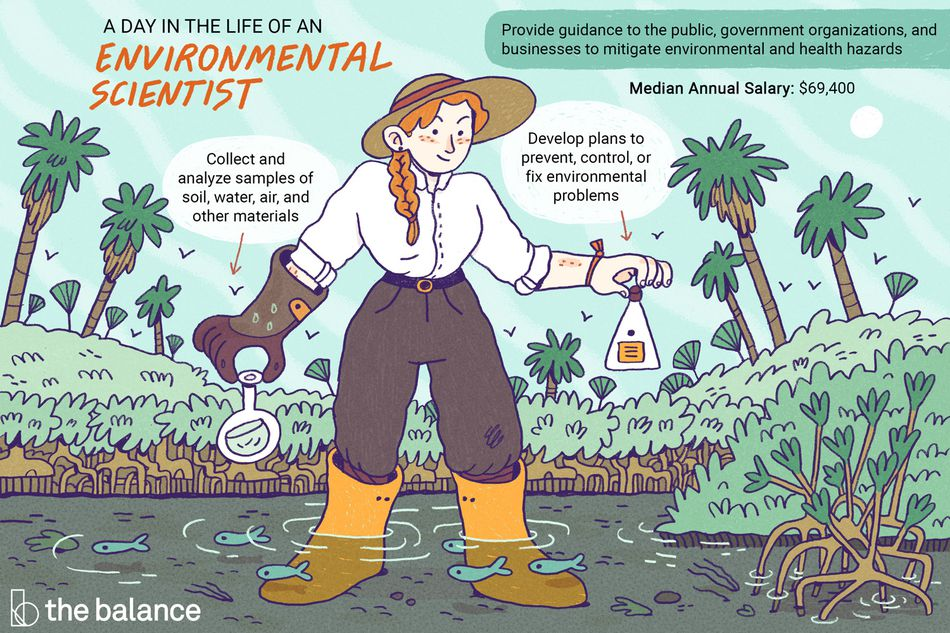Image shows a woman standing in ankle deep water wearing big yellow boots, a hat, and a special glove. She is holding different beakers, and she appears to be in an exotic jungle. Text reads: