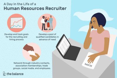 A day in the life of a human resources recruiter: Develop and track goals for the recruiting and hiring process, Develop a pool of qualified candidates in advance of need, Network through industry contacts, association memberships, trade groups, social media, and employees