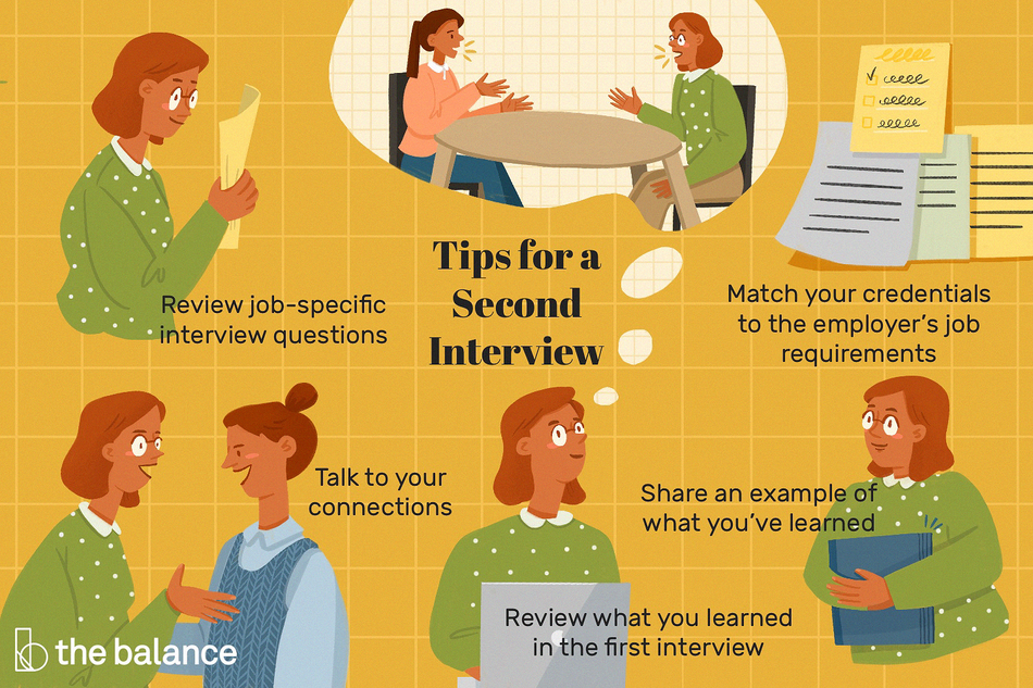 "This illustration provides tips for a second interview including ""Review job-specific interview questions,"" ""Match your credentials to the employer's job requirements,"" ""Talk to your connections,"" ""Share an example of what you've learned,"" and ""Review what your learned in the first interview."""