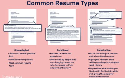 How to List an Internship on a Resume
