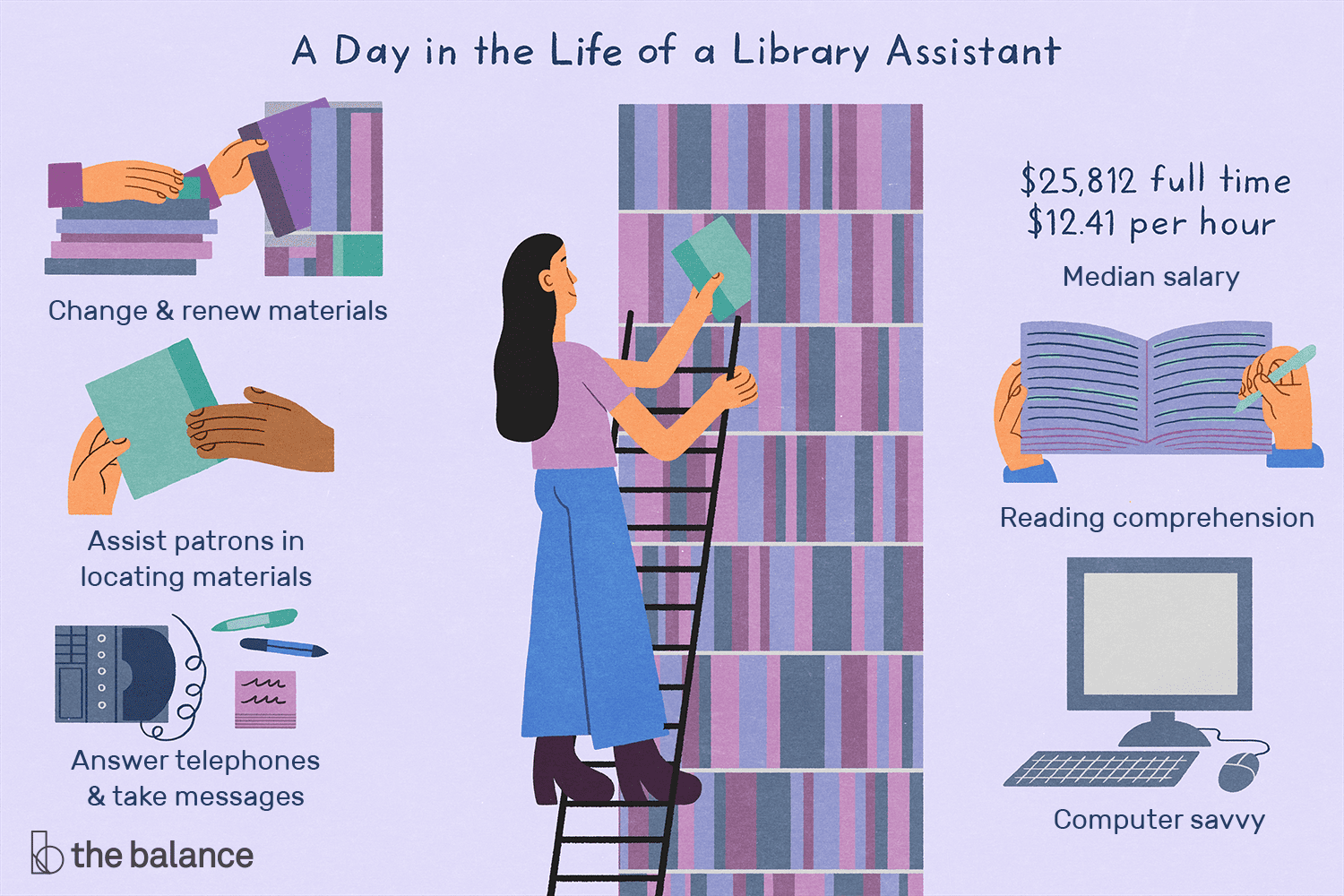 Library Assistant Job Description Salary Skills More