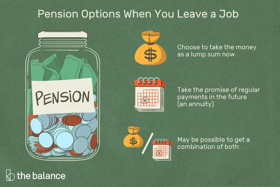 "This illustration includes pension options when you leave a job including ""Choose to take the money as a lump sum now,"" ""Take the promise of regular payments in the future (an annuity),"" and ""May be possible to get a combination of both."""