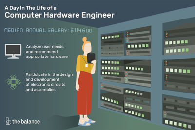 Computer Hardware Engineer Job Description Salary Skills More