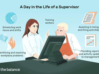 A day in the life of a supervisor: Scheduling work hours and shifts, Training workers, Assisting in hiring and firing activities, Identifying and resolving workplace problems, Providing reports and activity updates to management