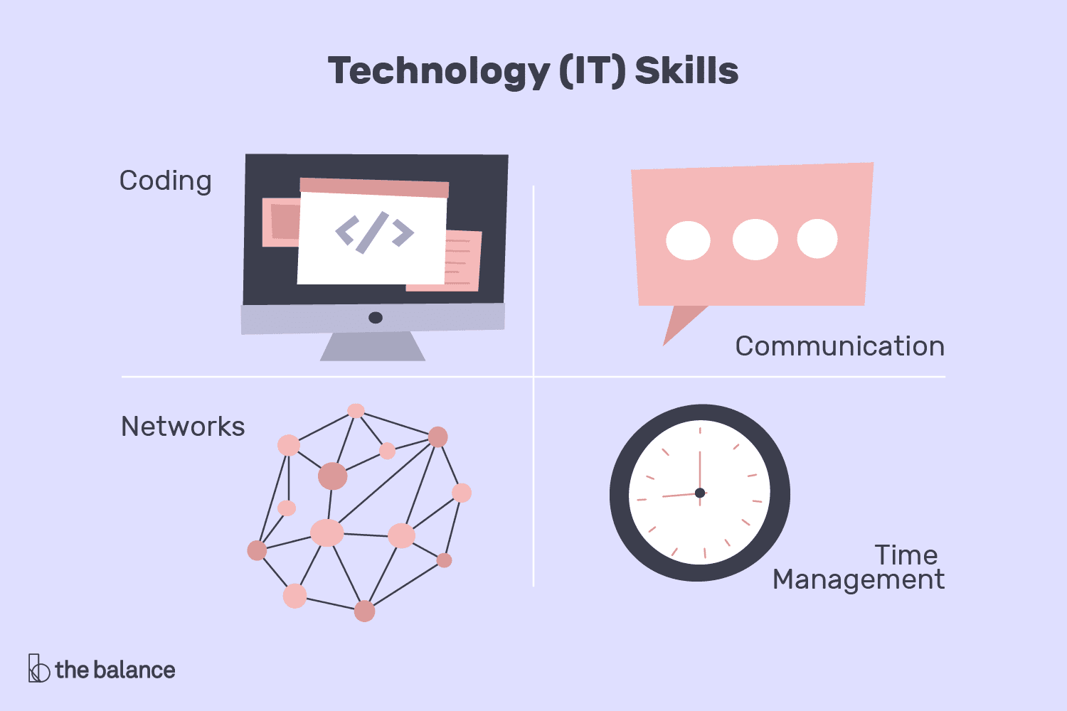 most important it skills employers look for