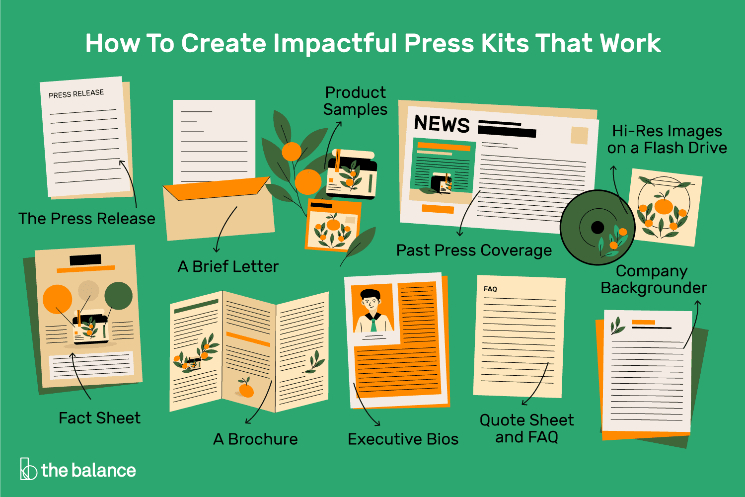 how to create a press kit