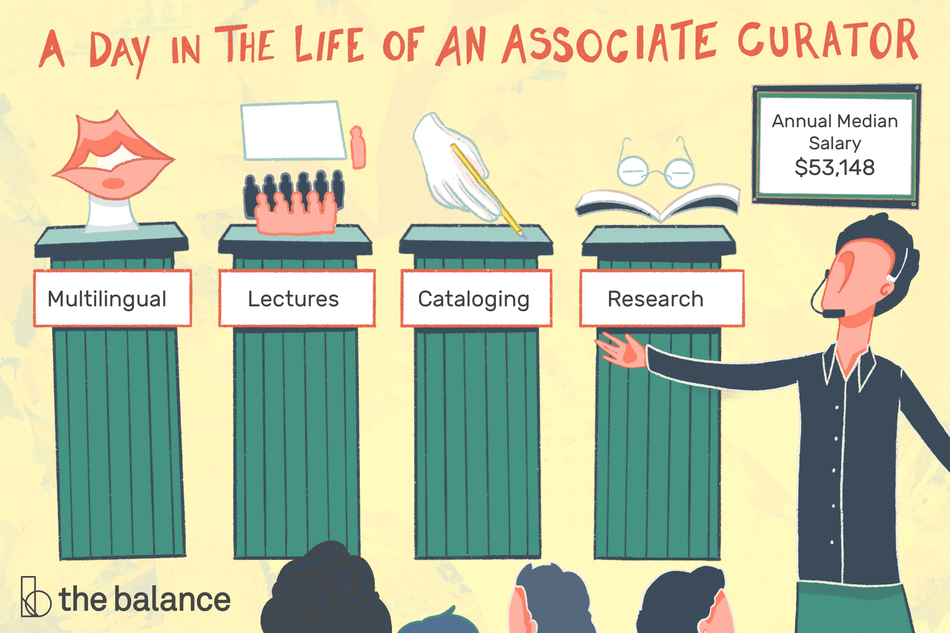 "Image shows a faceless associate curator showing off 4 pillars. Text reads: ""A day in the life of an associate editor: Multilingual, lectures, cataloging, research, annual median salary: $53,148"""
