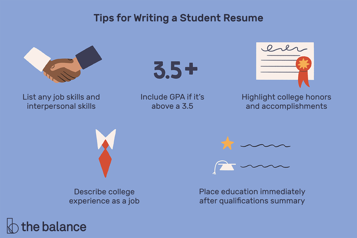 Student Resume Examples Templates And Writing Tips